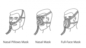 Image of different types of nasal masks